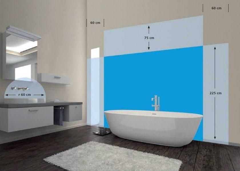 зони встановлення розеток у ванній кімнаті
